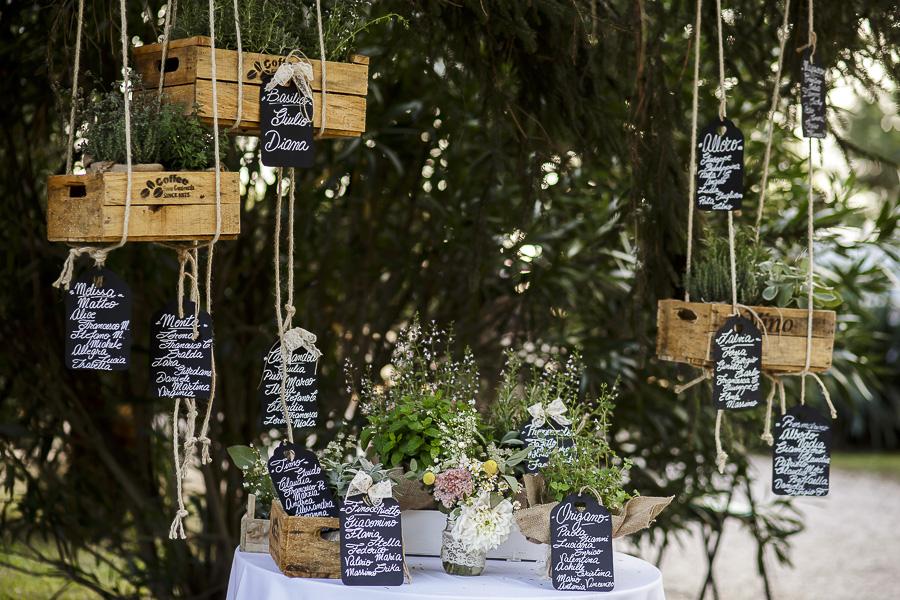 Tableau Matrimonio Tema Erbe Aromatiche : Rustic chic tableau erbe aromatiche lavagne come le ciliegie