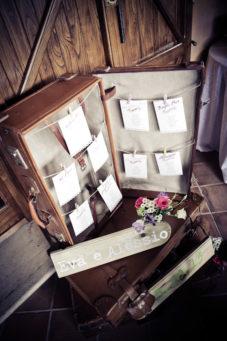 matrimonio vintage tableau valigie